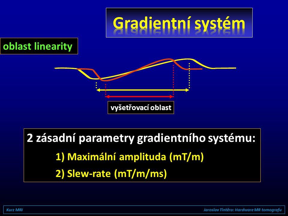 •gradient magnetického pole –přidáním ke statickému poli B 0 se pole lineárně mění •k čemu je to dobré? –aby vodíková jádra precedovala v různých část