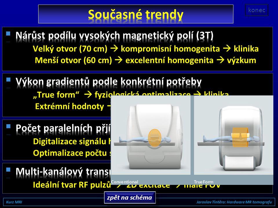 16-kanálový transmit 31-kanálový receive 9,4 T Kurz MRI Jaroslav Tintěra: Hardware MR tomografu