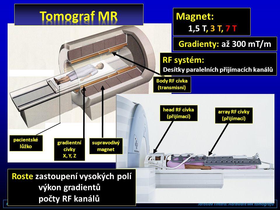 Kurz MRI Jaroslav Tintěra: Hardware MR tomografu gradientní systém gradientní systém RF systém RF systém