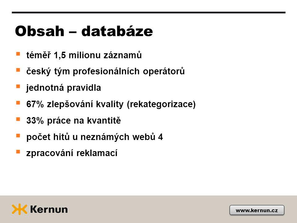 www.kernun.cz Obsah – databáze  téměř 1,5 milionu záznamů  český tým profesionálních operátorů  jednotná pravidla  67% zlepšování kvality (rekategorizace)  33% práce na kvantitě  počet hitů u neznámých webů 4  zpracování reklamací