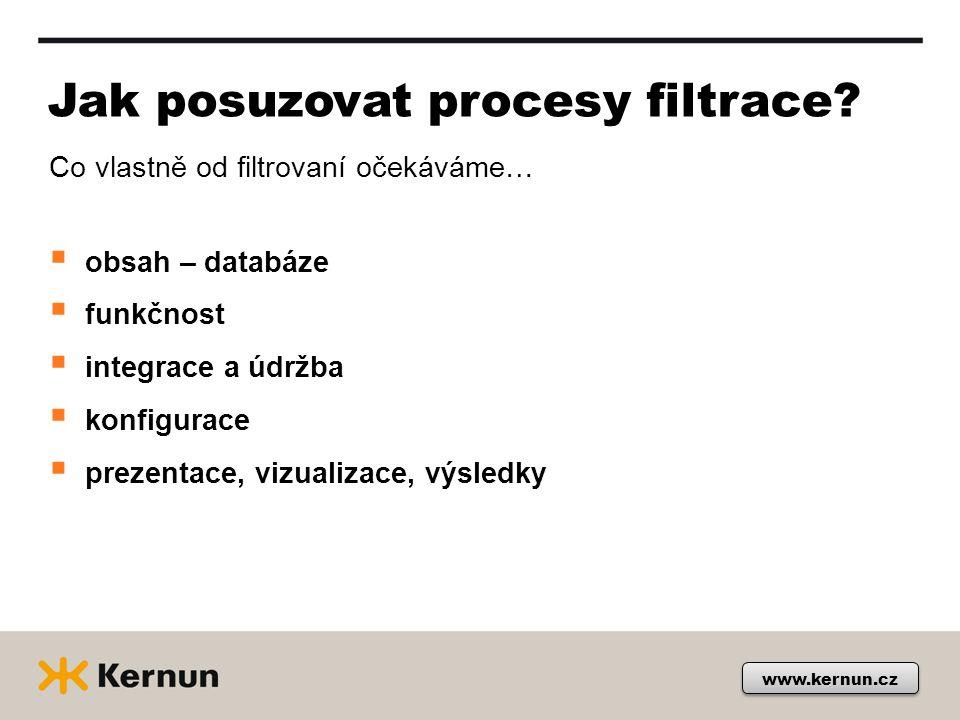 www.kernun.cz Jak posuzovat procesy filtrace.