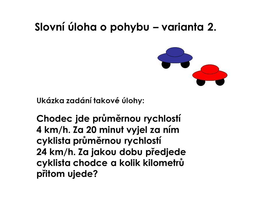 Příklad: Chodec jde průměrnou rychlostí 4 km/h.