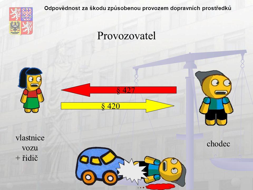 Odpovědnost za škodu způsobenou provozem dopravních prostředků Provozovatel vlastnice vozu + řidič chodec § 427 § 420