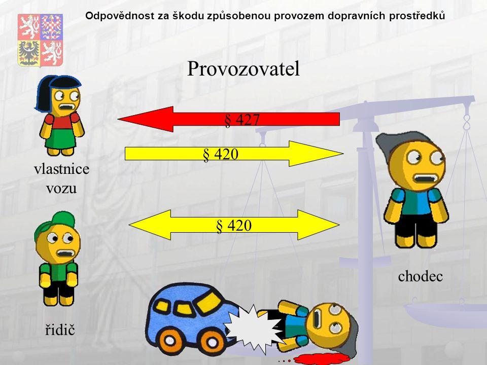 Odpovědnost za škodu způsobenou provozem dopravních prostředků Provozovatel vlastnice vozu řidič chodec § 427 § 420