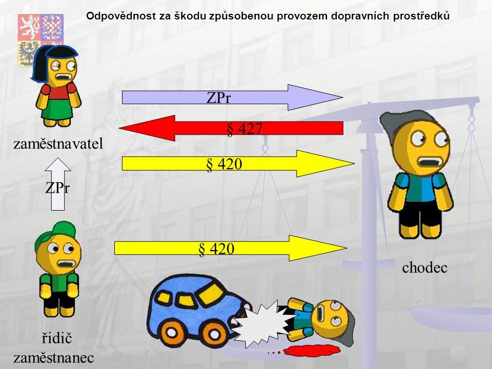 Odpovědnost za škodu způsobenou provozem dopravních prostředků zaměstnavatel řidič zaměstnanec chodec § 427 ZPr § 420 ZPr § 420