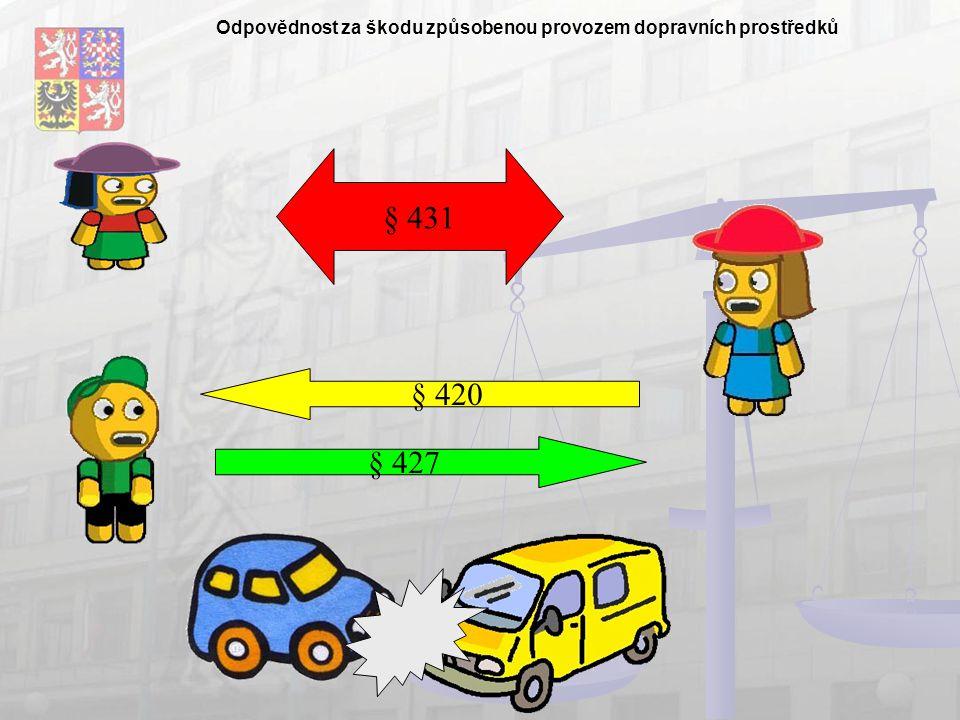 Odpovědnost za škodu způsobenou provozem dopravních prostředků § 431 § 427 § 420