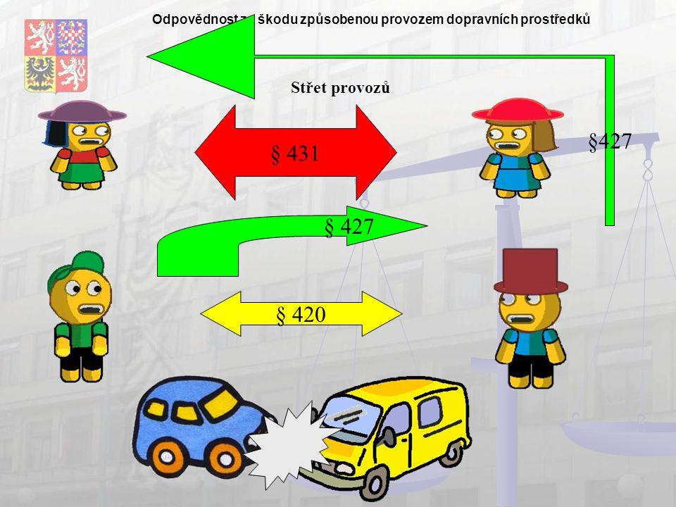 Odpovědnost za škodu způsobenou provozem dopravních prostředků Střet provozů § 431 § 420 §427