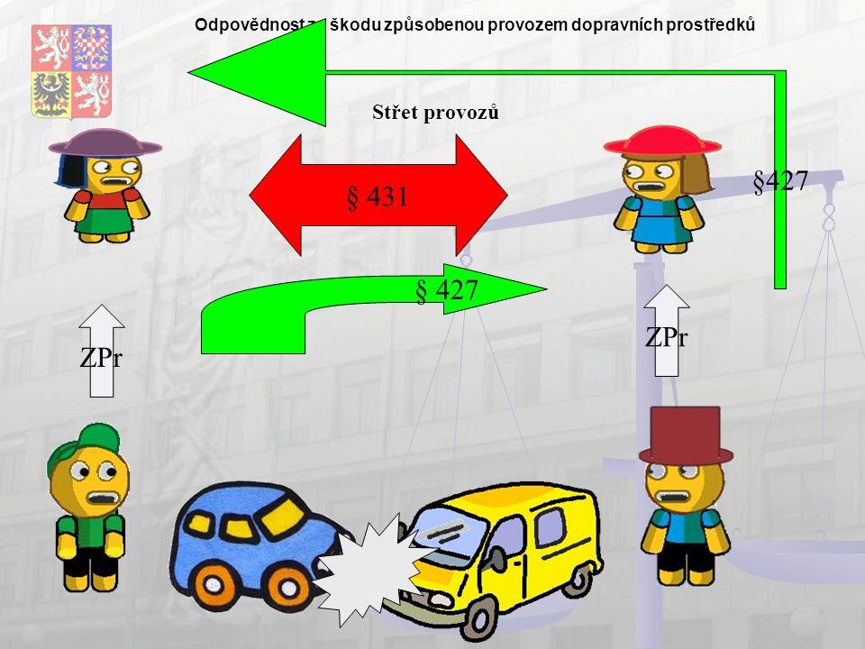 Odpovědnost za škodu způsobenou provozem dopravních prostředků Střet provozů § 431 §427 ZPr