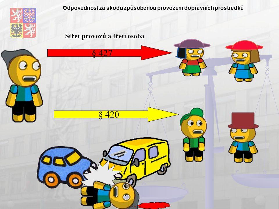 Odpovědnost za škodu způsobenou provozem dopravních prostředků Střet provozů a třetí osoba Střet provozů a třetí osoba § 427 § 420