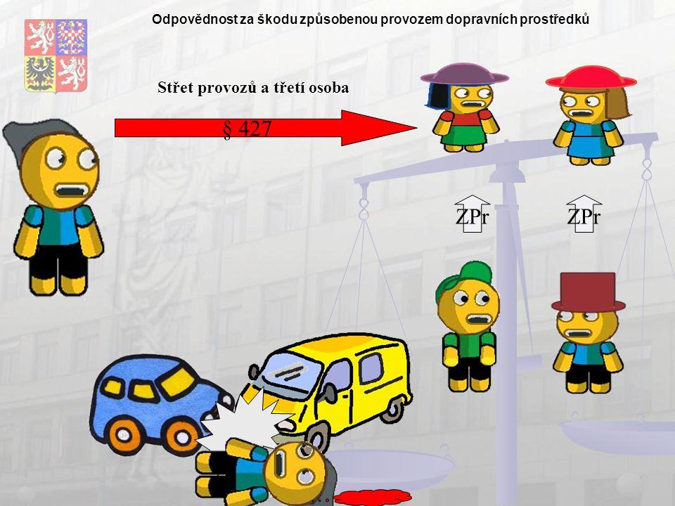 Odpovědnost za škodu způsobenou provozem dopravních prostředků Střet provozů a třetí osoba Střet provozů a třetí osoba § 427 ZPr