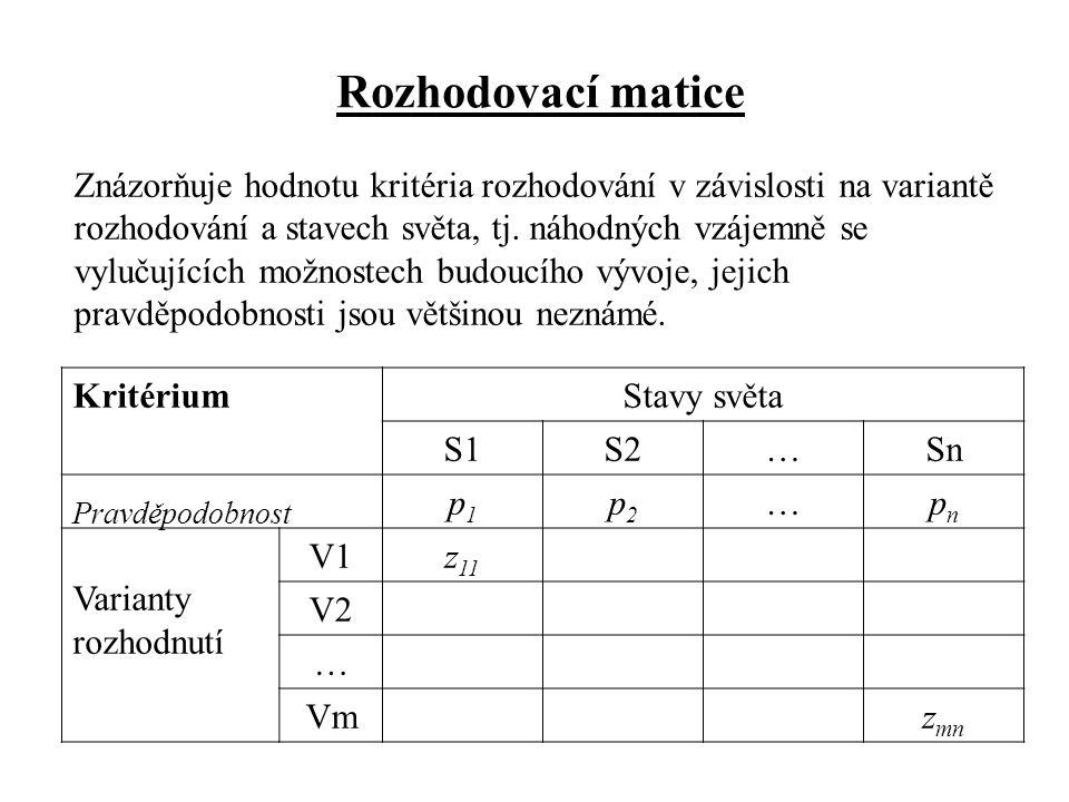Rozhodovací matice KritériumStavy světa S1S2…Sn Pravděpodobnost p1p1 p2p2 …pnpn Varianty rozhodnutí V1z 11 V2 … Vmz mn Znázorňuje hodnotu kritéria roz