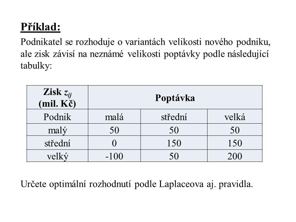 Příklad: Podnikatel se rozhoduje o variantách velikosti nového podniku, ale zisk závisí na neznámé velikosti poptávky podle následující tabulky: Určet