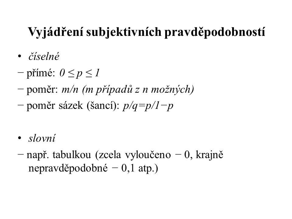 Vyjádření subjektivních pravděpodobností • číselné − přímé: 0 ≤ p ≤ 1 − poměr: m/n (m případů z n možných) − poměr sázek (šancí): p/q=p/1−p • slovní −
