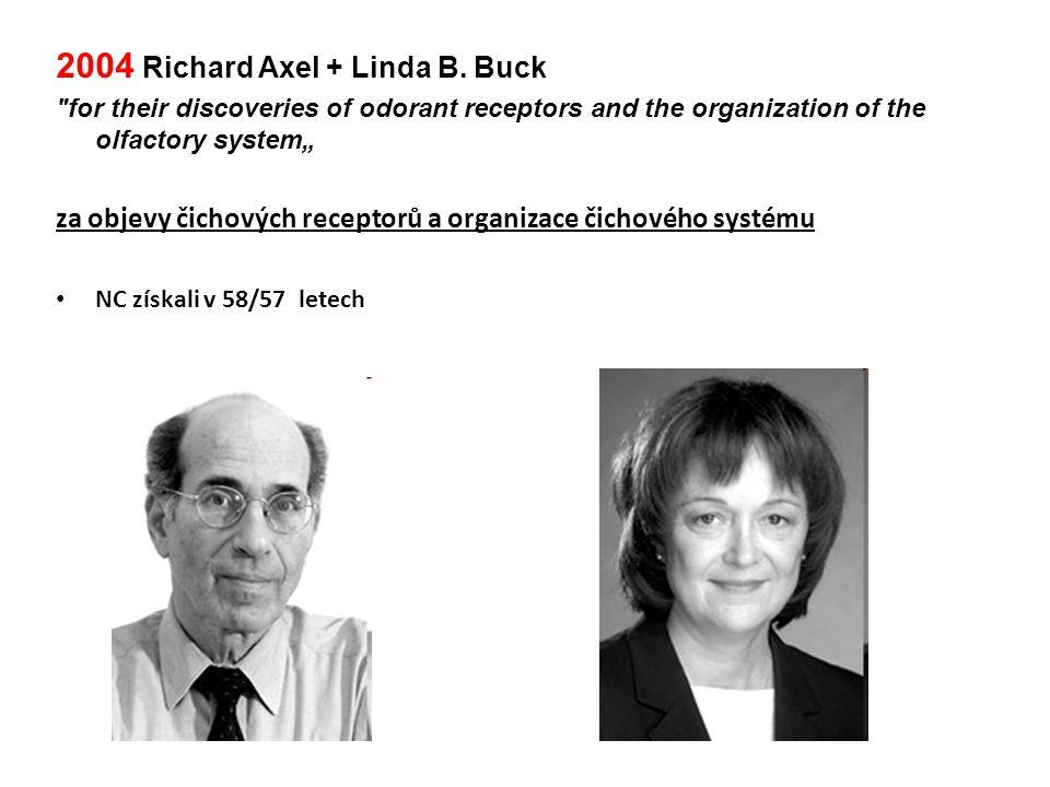2004 Richard Axel + Linda B. Buck