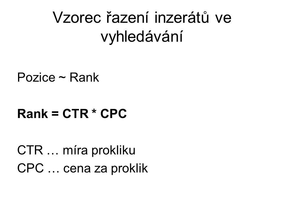 Vzorec řazení inzerátů ve vyhledávání Pozice ~ Rank Rank = CTR * CPC CTR … míra prokliku CPC … cena za proklik