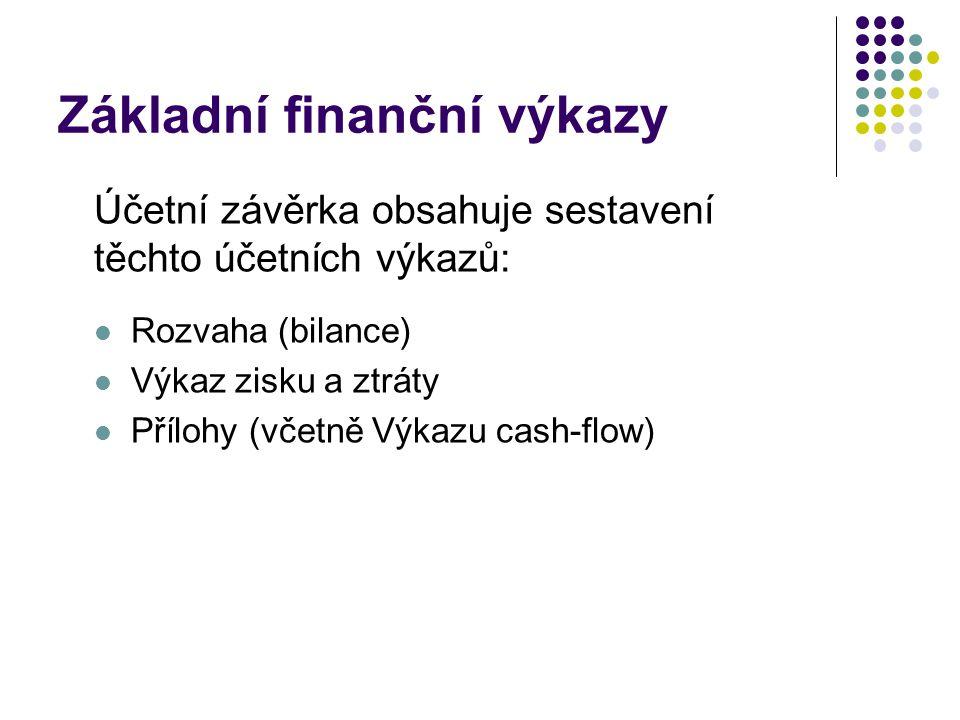 Účetní závěrka obsahuje sestavení těchto účetních výkazů:  Rozvaha (bilance)  Výkaz zisku a ztráty  Přílohy (včetně Výkazu cash-flow)