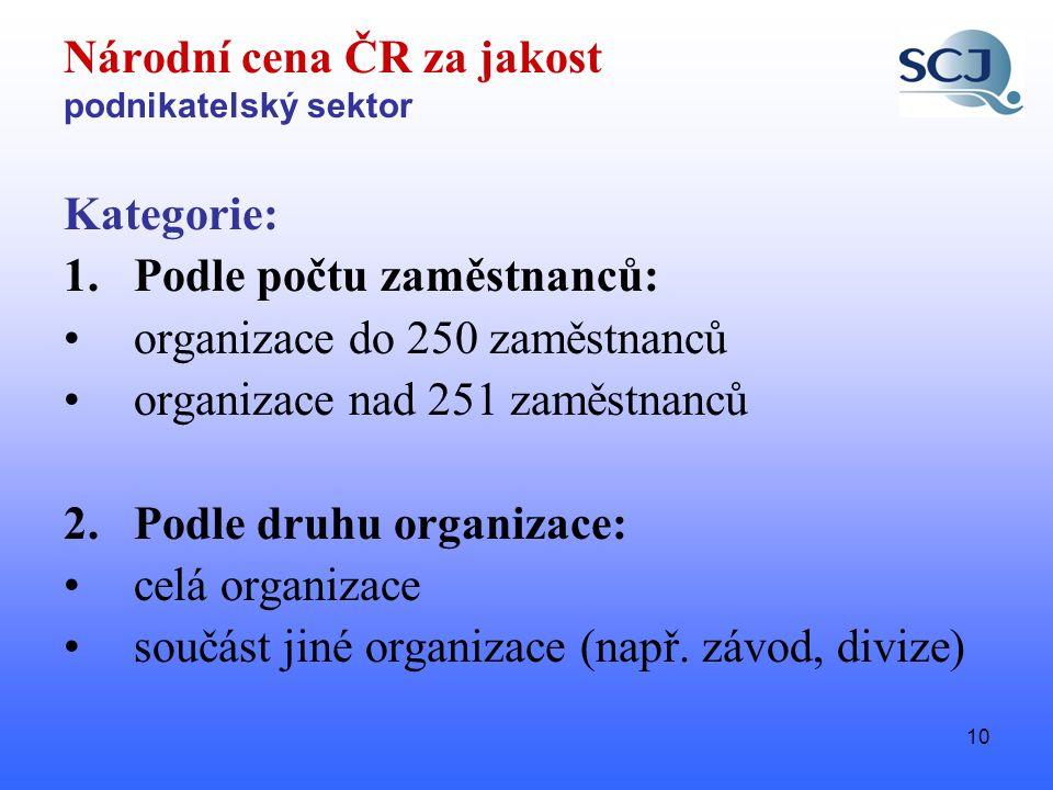 10 Národní cena ČR za jakost podnikatelský sektor Kategorie: 1.Podle počtu zaměstnanců: •organizace do 250 zaměstnanců •organizace nad 251 zaměstnanců 2.Podle druhu organizace: •celá organizace •součást jiné organizace (např.