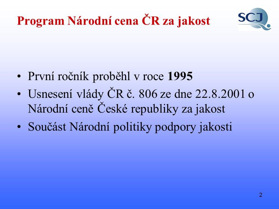 2 •První ročník proběhl v roce 1995 •Usnesení vlády ČR č.