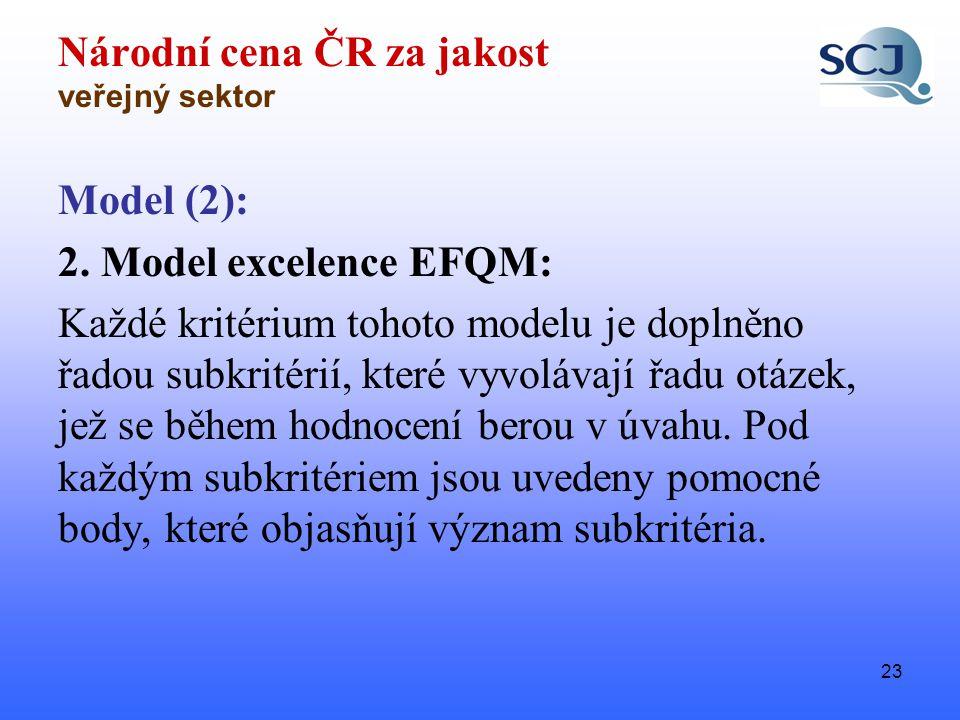 23 Národní cena ČR za jakost veřejný sektor Model (2): 2.