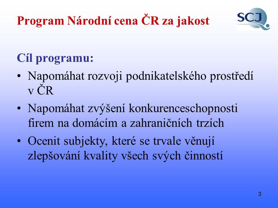 3 Program Národní cena ČR za jakost Cíl programu: •Napomáhat rozvoji podnikatelského prostředí v ČR •Napomáhat zvýšení konkurenceschopnosti firem na domácím a zahraničních trzích •Ocenit subjekty, které se trvale věnují zlepšování kvality všech svých činností