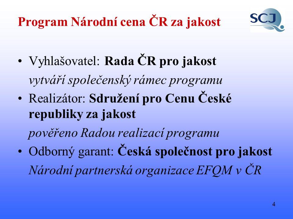 15 Národní cena ČR za jakost podnikatelský sektor Postup: (1) Je uveden v příloze č.