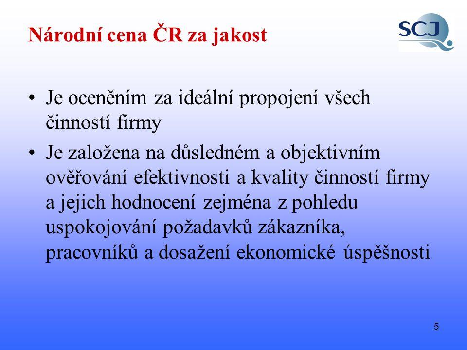 26 Předání Národní ceny ČR za jakost - 2005 TNT Express Worldwide, spol. s r.o.