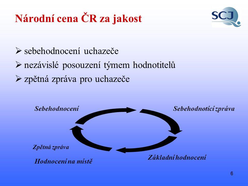 6 Národní cena ČR za jakost  sebehodnocení uchazeče  nezávislé posouzení týmem hodnotitelů  zpětná zpráva pro uchazeče Sebehodnotící zprávaSebehodnocení Základní hodnocení Zpětná zpráva Hodnocení na místě