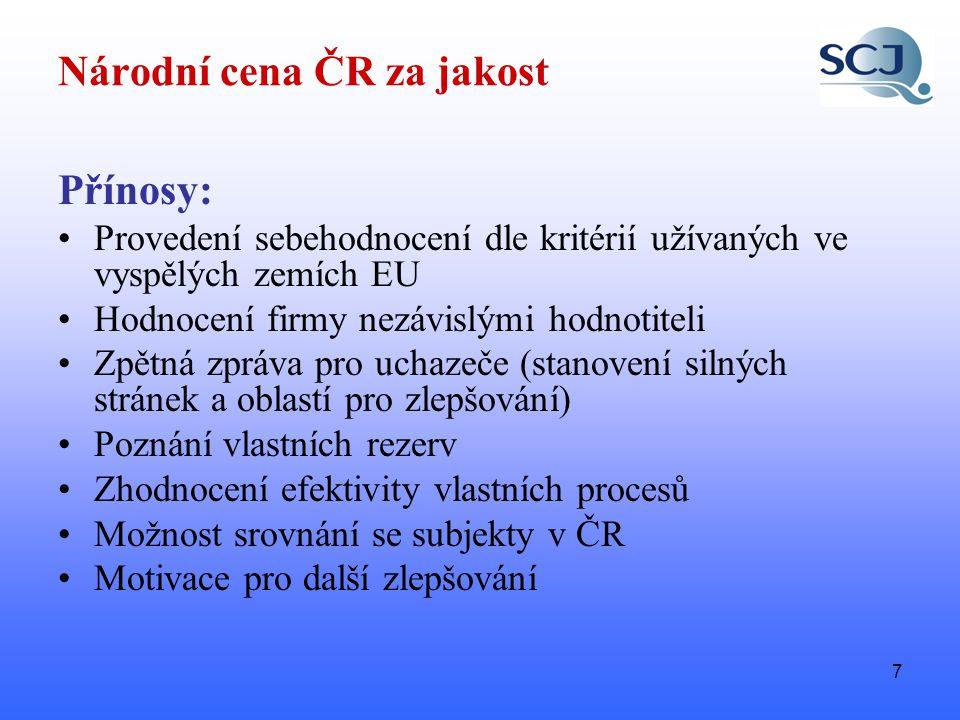 7 Národní cena ČR za jakost Přínosy: •Provedení sebehodnocení dle kritérií užívaných ve vyspělých zemích EU •Hodnocení firmy nezávislými hodnotiteli •Zpětná zpráva pro uchazeče (stanovení silných stránek a oblastí pro zlepšování) •Poznání vlastních rezerv •Zhodnocení efektivity vlastních procesů •Možnost srovnání se subjekty v ČR •Motivace pro další zlepšování