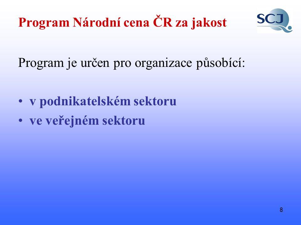 9 Národní cena ČR za jakost podnikatelský sektor •Je založena na hodnocení podle modelu excelence EFQM a ukazuje, jak výsledky odpovídají předpokladům.