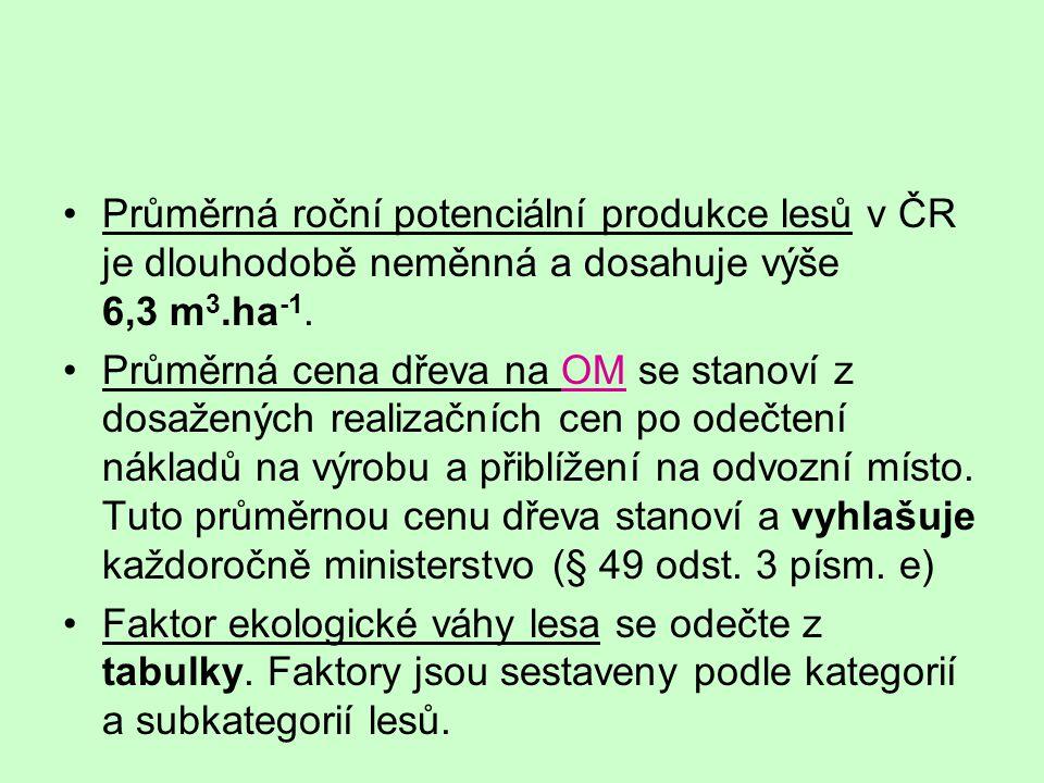 •Průměrná roční potenciální produkce lesů v ČR je dlouhodobě neměnná a dosahuje výše 6,3 m 3.ha -1. •Průměrná cena dřeva na OM se stanoví z dosažených