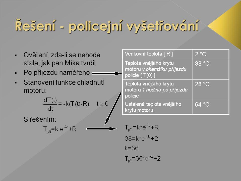  Ověření, zda-li se nehoda stala, jak pan Míka tvrdil  Po příjezdu naměřeno  Stanovení funkce chladnutí motoru: S řešením: Venkovní teplota [ R ] 2 °C Teplota vnějšího krytu motoru v okamžiku příjezdu policie [ T(0) ] 38 °C Teplota vnějšího krytu motoru 1 hodinu po příjezdu policie 28 °C Ustálená teplota vnějšího krytu motoru 64 °C