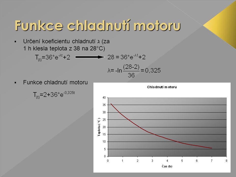  Určení koeficientu chladnutí ג (za 1 h klesla teplota z 38 na 28°C)  Funkce chladnutí motoru