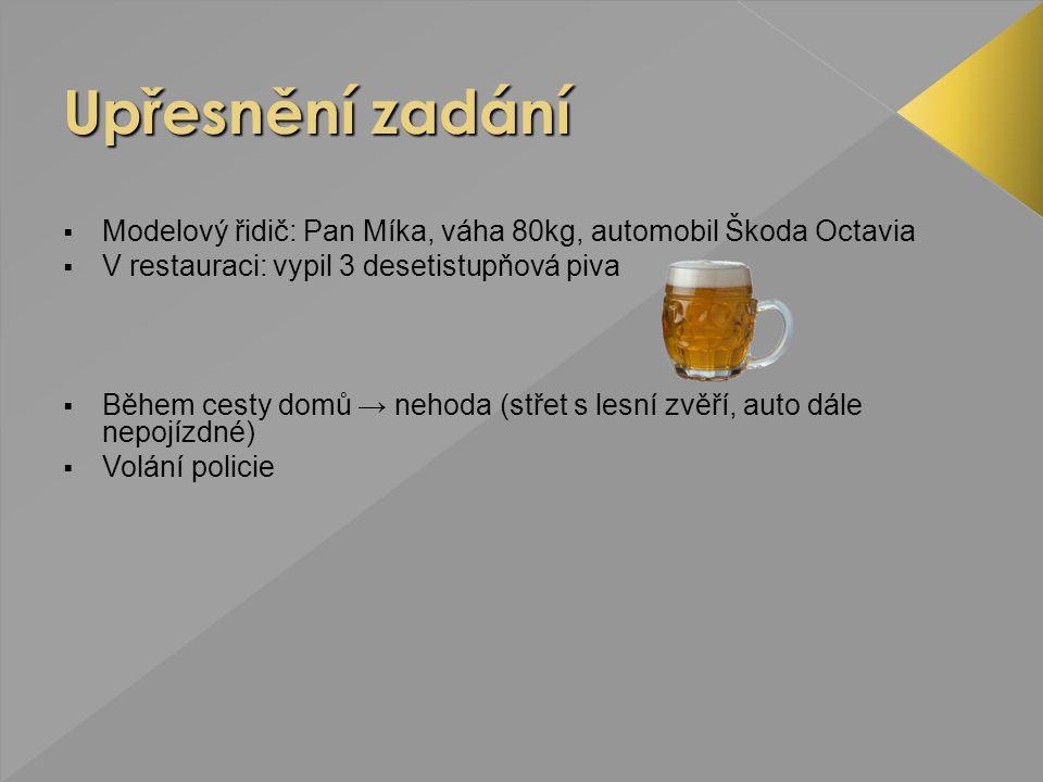  Modelový řidič: Pan Míka, váha 80kg, automobil Škoda Octavia  V restauraci: vypil 3 desetistupňová piva  Během cesty domů → nehoda (střet s lesní zvěří, auto dále nepojízdné)  Volání policie
