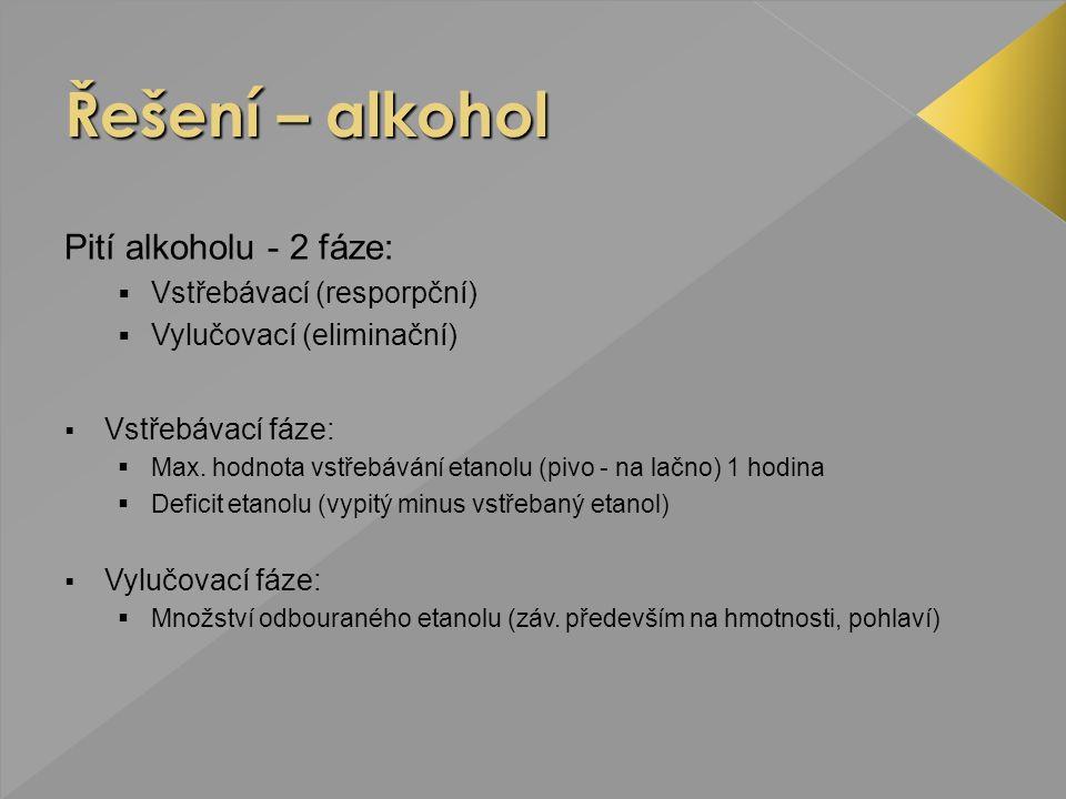 Pití alkoholu - 2 fáze:  Vstřebávací (resporpční)  Vylučovací (eliminační)  Vstřebávací fáze:  Max. hodnota vstřebávání etanolu (pivo - na lačno)