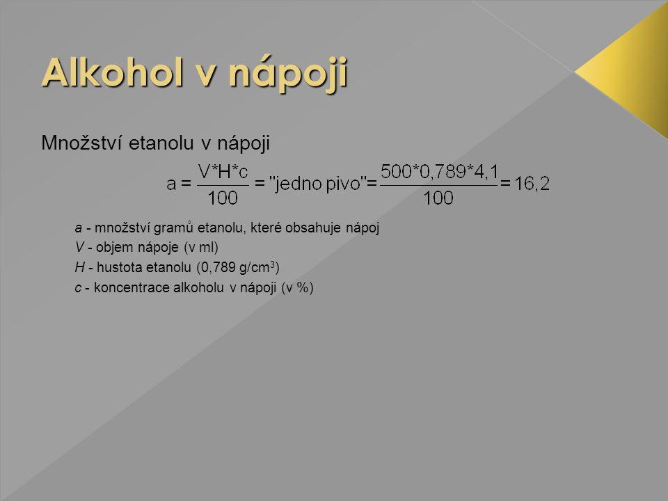 Množství etanolu v nápoji a - množství gramů etanolu, které obsahuje nápoj V - objem nápoje (v ml) H - hustota etanolu (0,789 g/cm 3 ) c - koncentrace alkoholu v nápoji (v %)