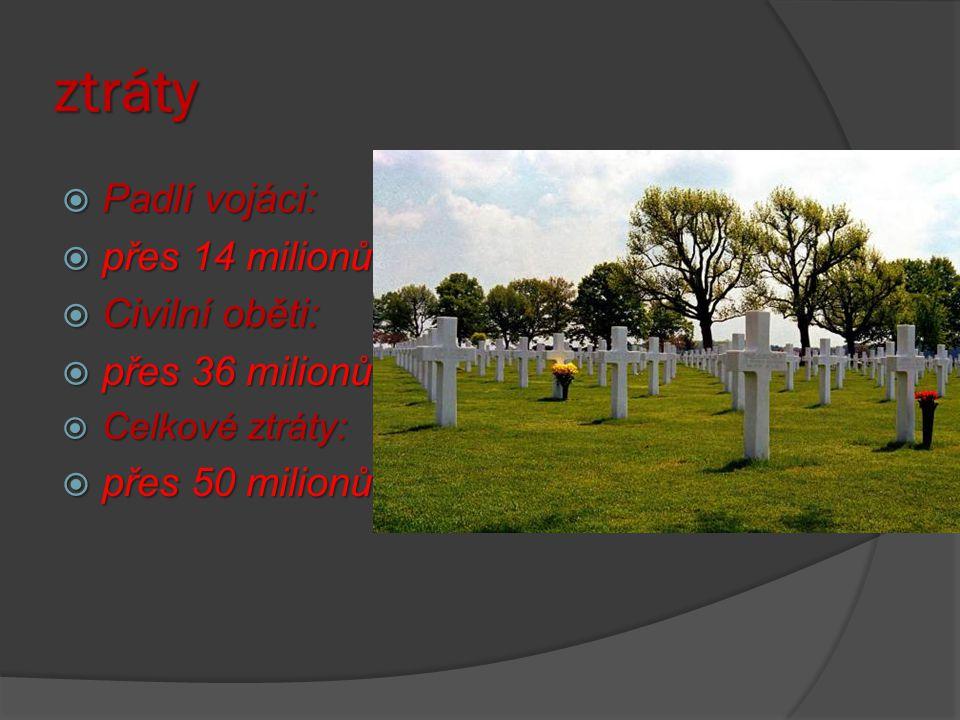 ztráty  Padlí vojáci:  přes 14 milionů  Civilní oběti:  přes 36 milionů  Celkové ztráty:  přes 50 milionů