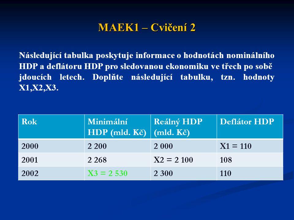 MAEK1 – Cvičení 2 RokMinimální HDP (mld.Kč) Reálný HDP (mld.