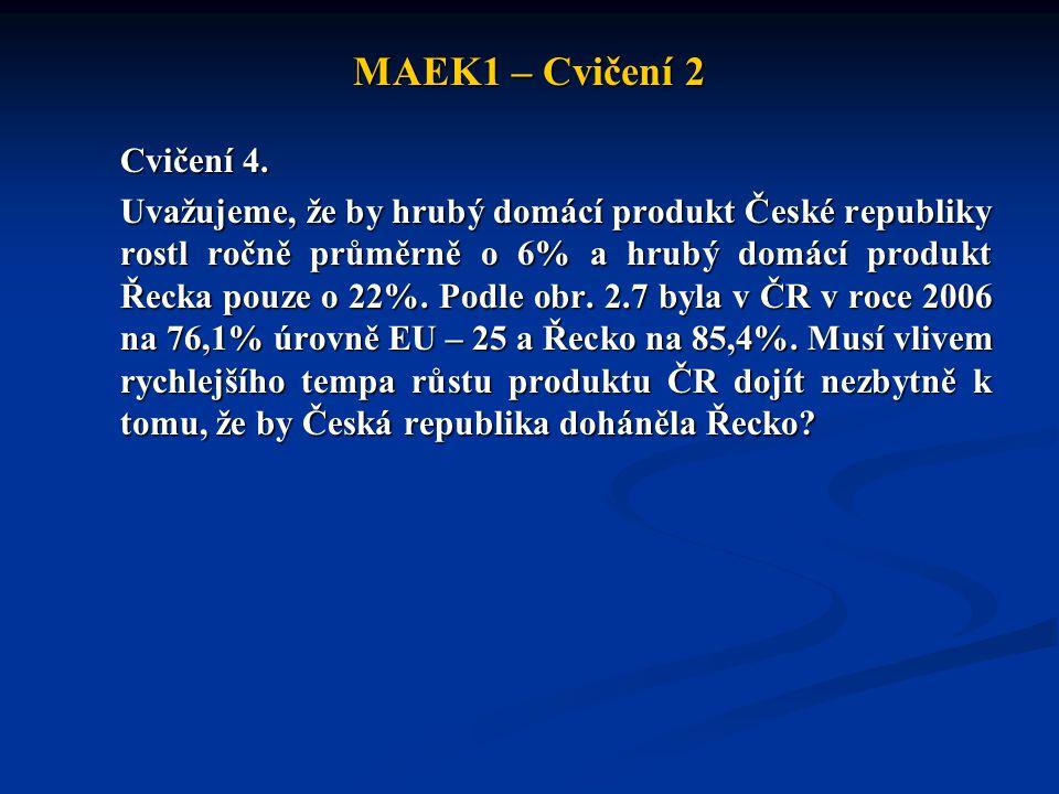MAEK1 – Cvičení 2 Cvičení 4.