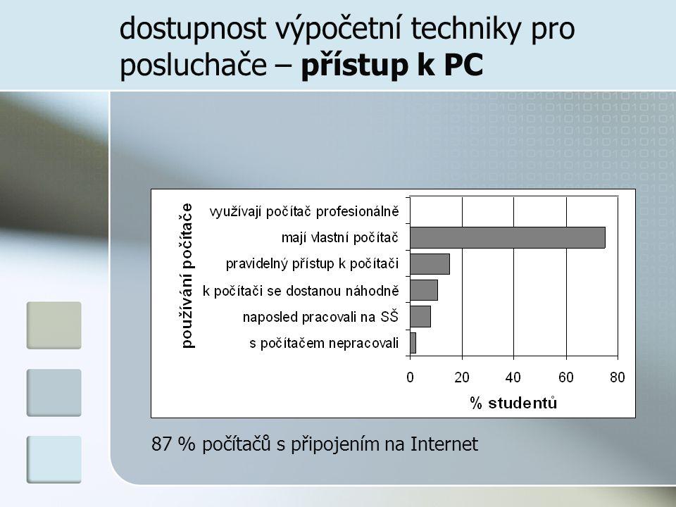 dostupnost výpočetní techniky pro posluchače – přístup k PC 87 % počítačů s připojením na Internet