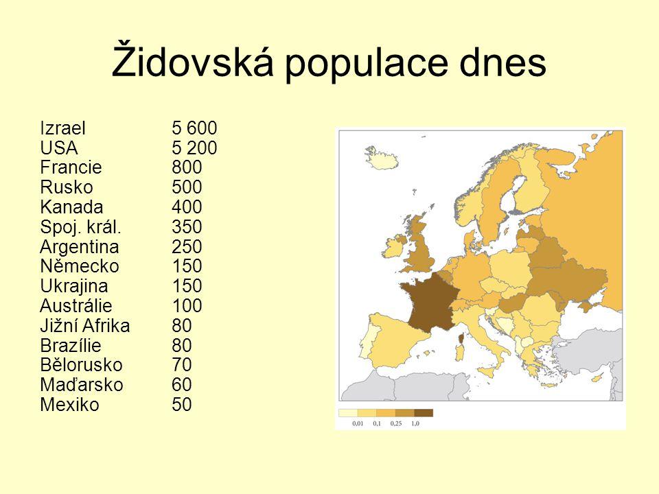 Židovská populace dnes Izrael5 600 USA5 200 Francie800 Rusko500 Kanada400 Spoj. král.350 Argentina250 Německo150 Ukrajina150 Austrálie100 Jižní Afrika