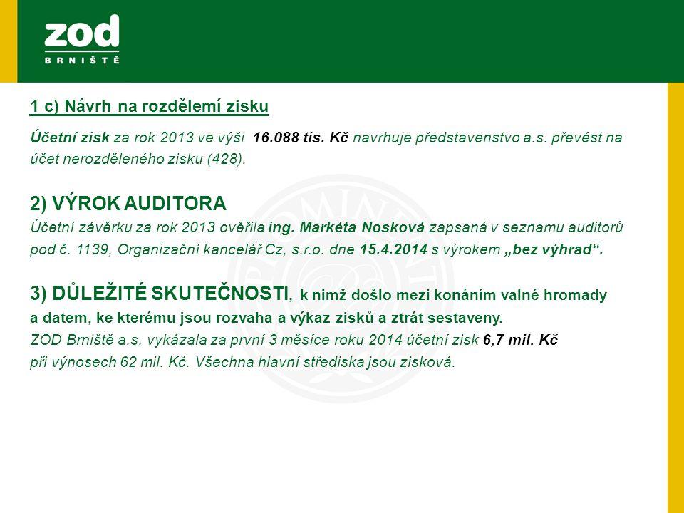 1 c) Návrh na rozdělemí zisku Účetní zisk za rok 2013 ve výši 16.088 tis. Kč navrhuje představenstvo a.s. převést na účet nerozděleného zisku (428). 2