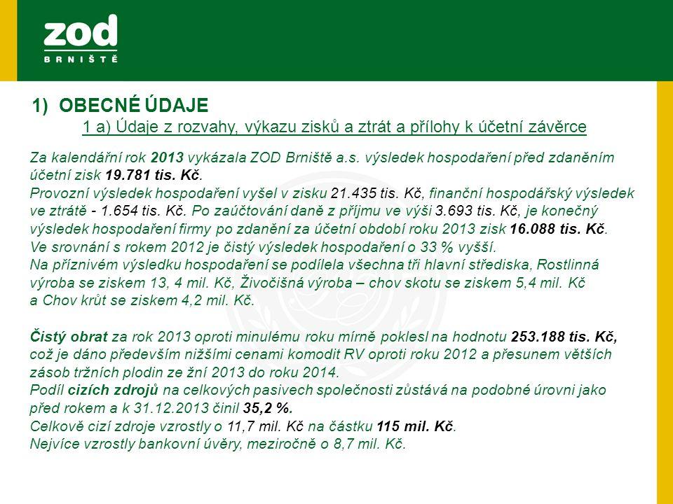 1) OBECNÉ ÚDAJE 1 a) Údaje z rozvahy, výkazu zisků a ztrát a přílohy k účetní závěrce Za kalendářní rok 2013 vykázala ZOD Brniště a.s.