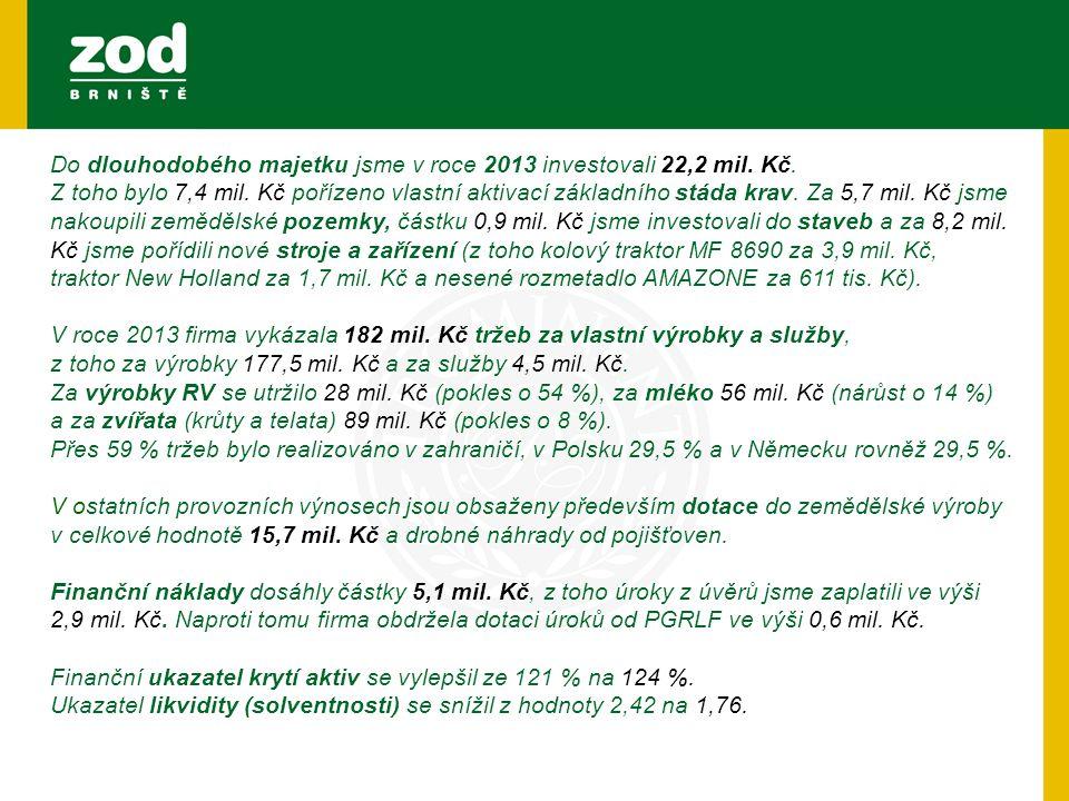 Do dlouhodobého majetku jsme v roce 2013 investovali 22,2 mil. Kč. Z toho bylo 7,4 mil. Kč pořízeno vlastní aktivací základního stáda krav. Za 5,7 mil