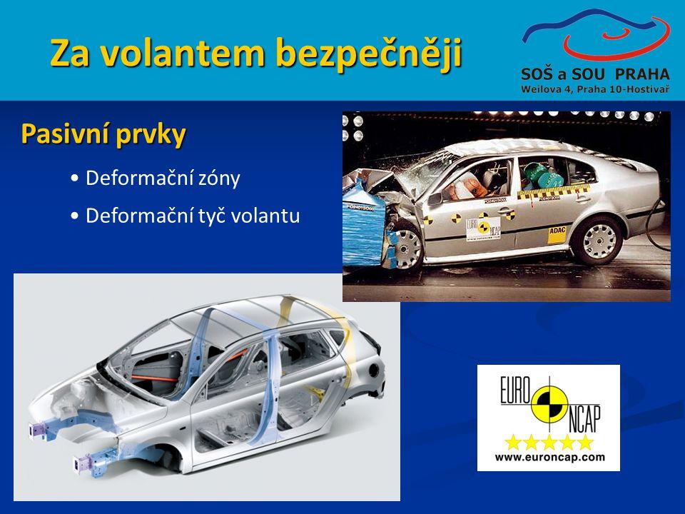 Za volantem bezpečněji • Deformační zóny Pasivní prvky • Deformační tyč volantu