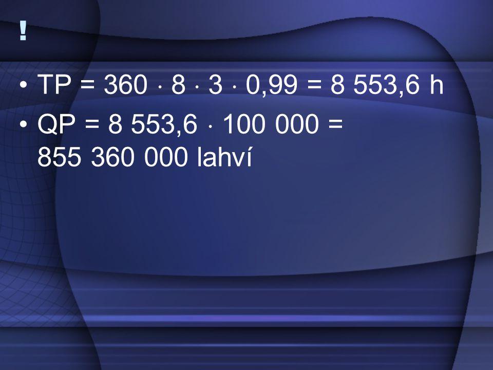 ! •TP = 360  8  3  0,99 = 8 553,6 h •QP = 8 553,6  100 000 = 855 360 000 lahví