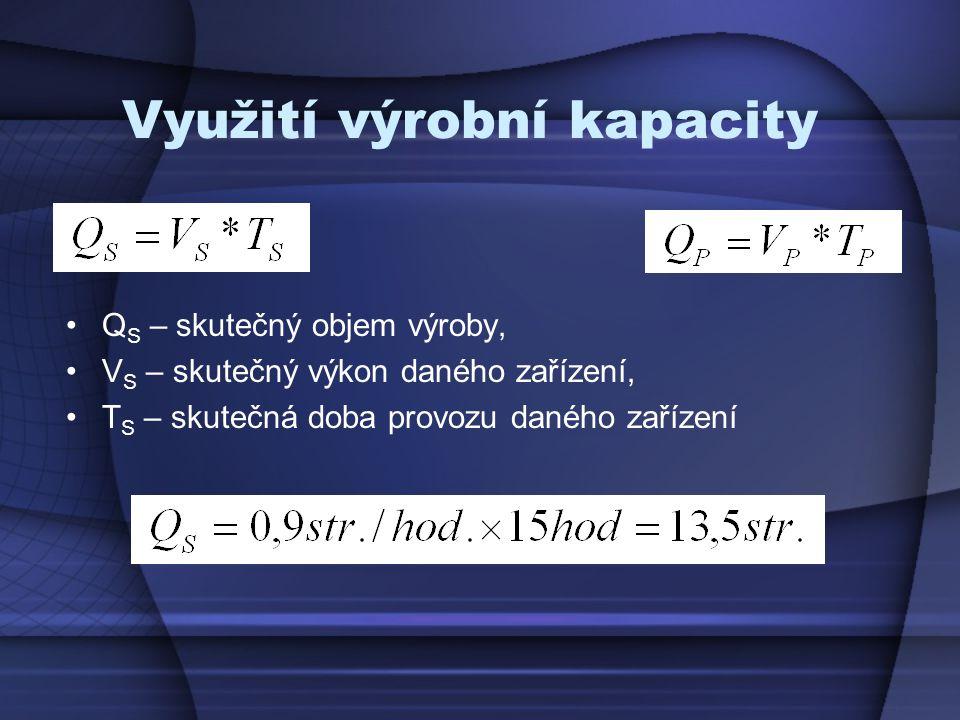 Využití výrobní kapacity •Q S – skutečný objem výroby, •V S – skutečný výkon daného zařízení, •T S – skutečná doba provozu daného zařízení