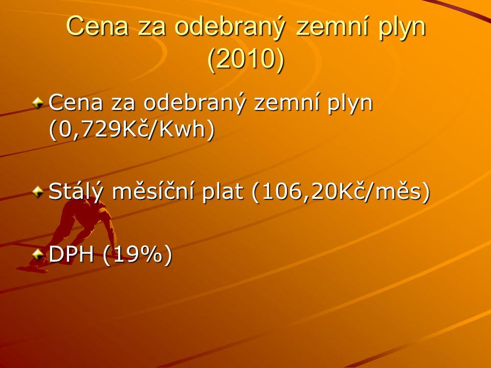Cena za odebraný zemní plyn (2010) Cena za odebraný zemní plyn (0,729Kč/Kwh) Stálý měsíční plat (106,20Kč/měs) DPH (19%)
