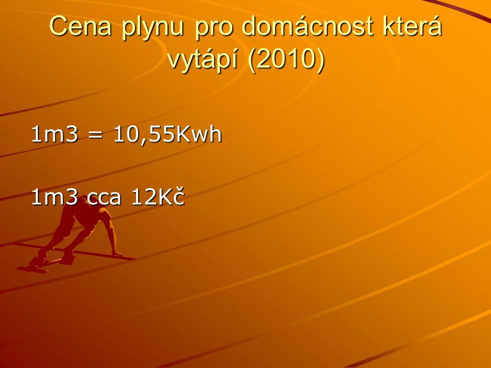 Cena plynu pro domácnost která vytápí (2010) 1m3 = 10,55Kwh 1m3 cca 12Kč