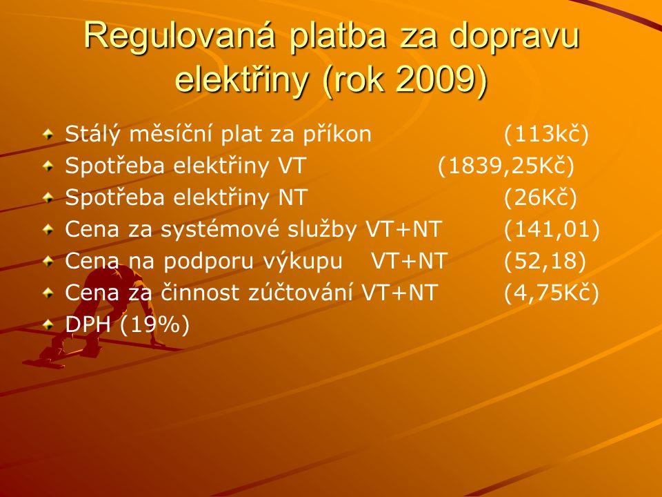 Regulovaná platba za dopravu elektřiny (rok 2009) Stálý měsíční plat za příkon(113kč) Spotřeba elektřiny VT(1839,25Kč) Spotřeba elektřiny NT(26Kč) Cen