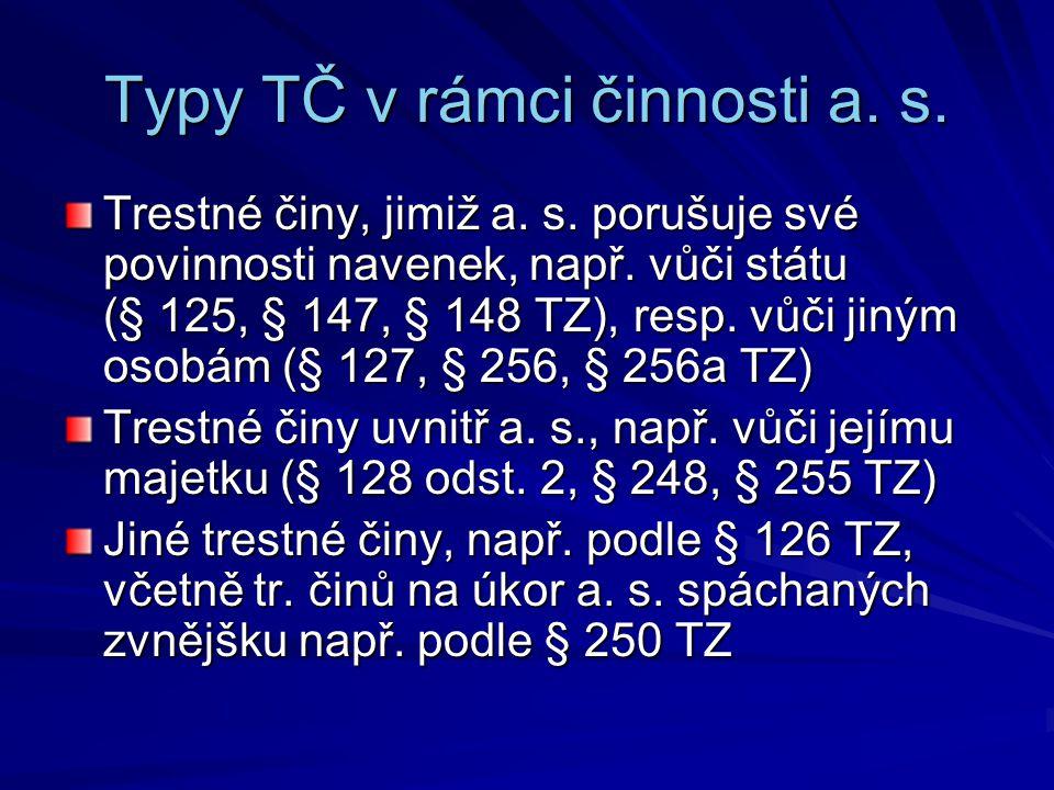 Typy TČ v rámci činnosti a.s. Trestné činy, jimiž a.